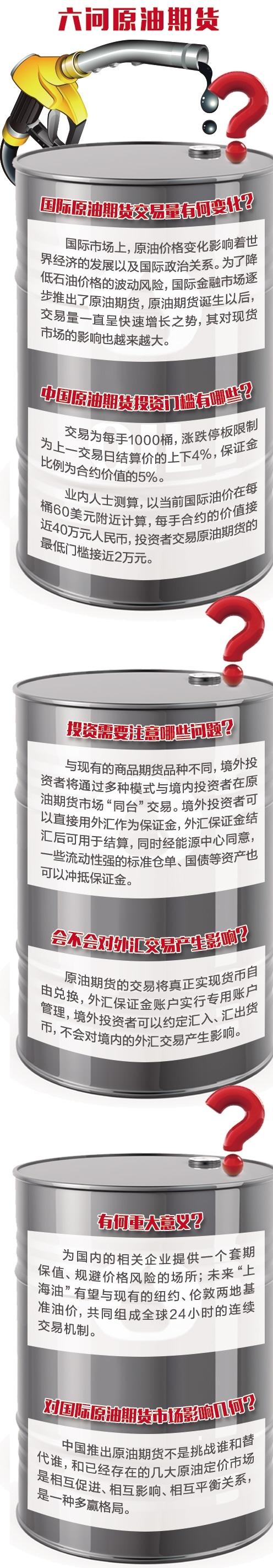 中国版原油期货破茧而出:将于3月26日挂牌交易黎梦恬图片