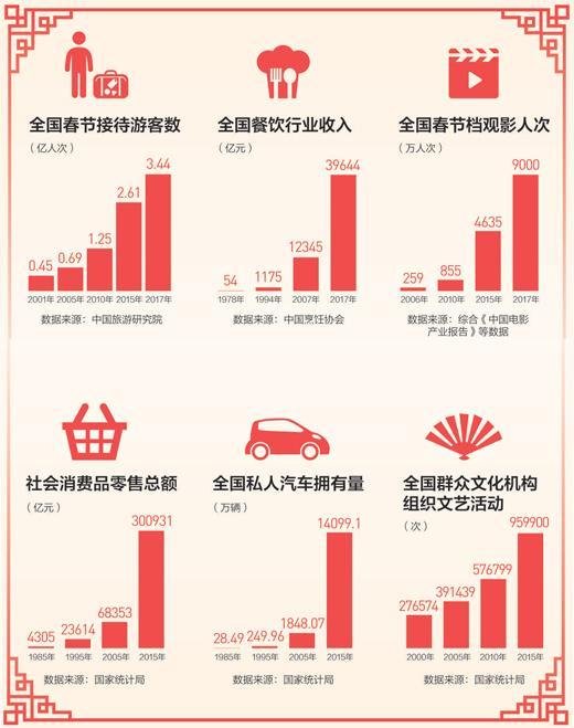 75秒急速赛车是谁开的:人民日报:改革开放40年_我们这样过春节
