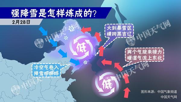 東北今冬最強降雪來襲南方多地將提前入春