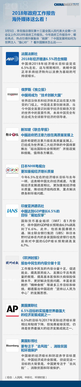 """2018政府报告引外媒集体""""刷屏"""":中国未来发展更精彩"""
