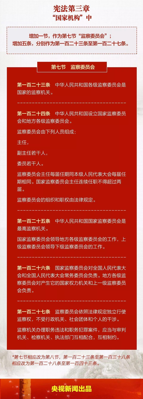 急速赛车彩票小技巧:一张图,带你看懂《中华人民共和国宪法修正案》