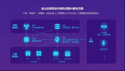 """金沙娱乐澳门官网:GMIC大会金山云推""""AI超市""""_打造普惠人工智能"""