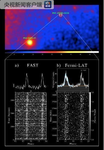 FAST觀測研究獲新突破:首次發現并認證毫秒脈沖星