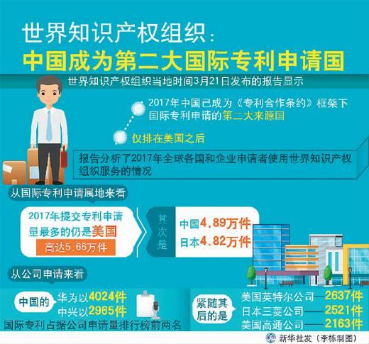 知识产权保护:中国40年走过欧美100年0x0000000a