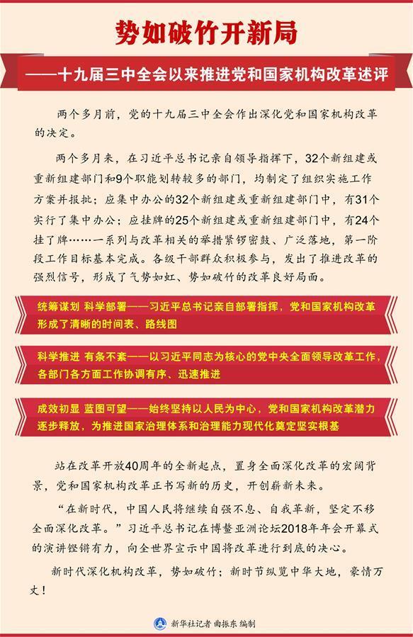(新华全媒头条·图文互动)(1)势如破竹开新局——十九届三中全会以来推进党和国家机构改革述评