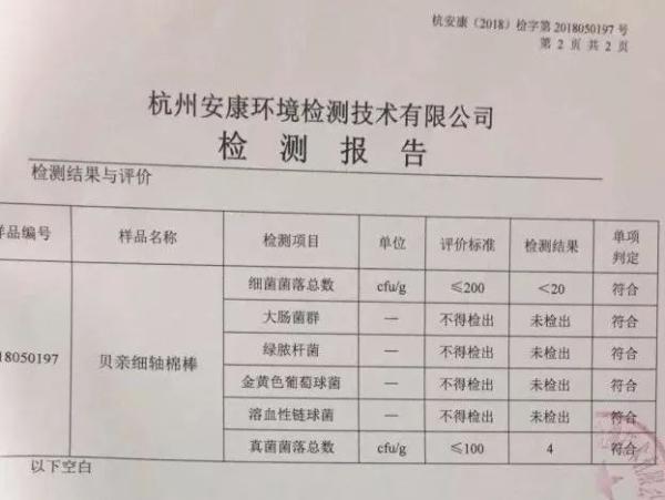 北京28在线预测:贝亲、花王这些产品合格吗?_杭州抽检样品100%合格