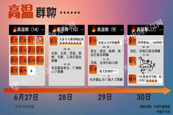 """热到""""炸裂"""";浙江杭州、上海等也达到36℃-新闻头条5dainban"""