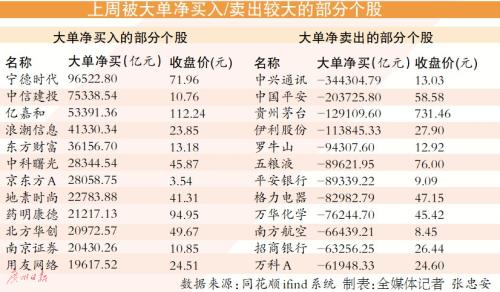 七月A股翻红概率高-智慧漳州-经济新闻