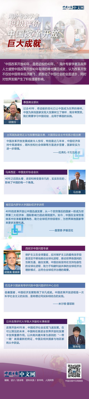 海外专家学者积极评价中国改革开放巨大成就