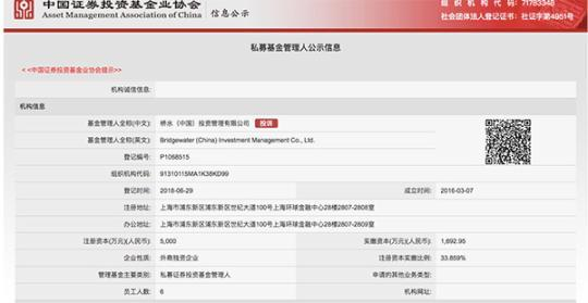 世界最大对冲基金桥水正式进入中国