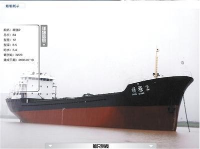 上海吴淞口一货轮沉没致10人失踪