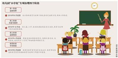 幼儿园禁提前教拼音等课程