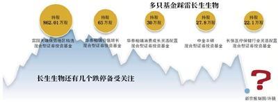上海等多地封存长春长生狂犬疫苗