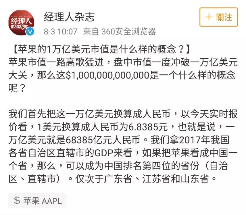 苹果市值破万亿!可买10.01亿个最贵iPhoneX