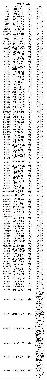 """受台风""""摩羯""""影响 8月12日部分列车停运或增开"""