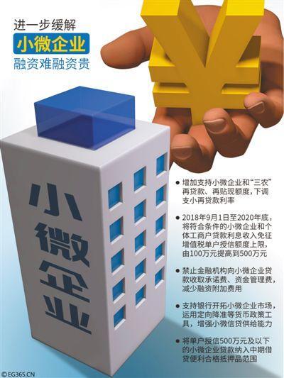 """解读货币政策:不搞""""大水漫灌"""" 把好供给总闸门-智慧漳州-经济新闻"""