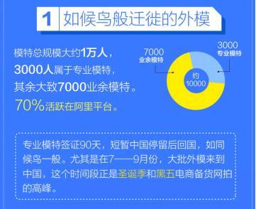http://www.shangoudaohang.com/zhifu/311828.html