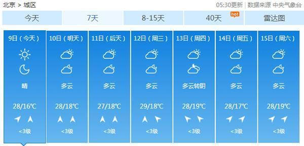 北京未来一周最高气温不足30℃ 或于9月中下旬入秋
