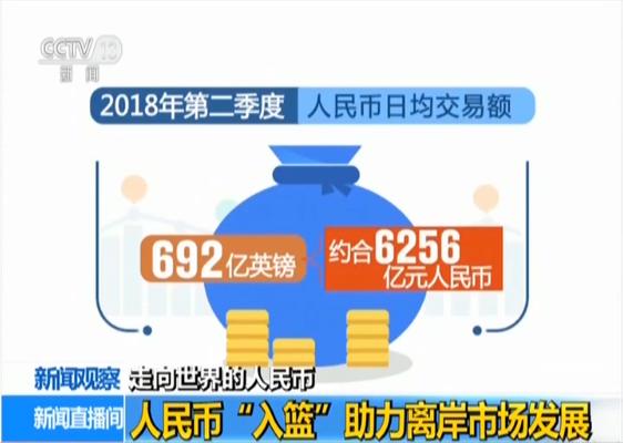"""人民幣""""入籃""""兩周年 體現中國貢獻 增強世界金融穩定"""