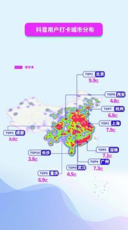 """国庆抖音城市""""打卡""""榜:北京10亿成都8亿地球帝国2怎么玩"""