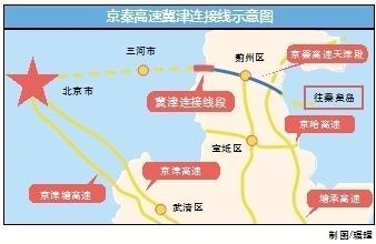 京秦高速冀津连接线通车 蓟州到北京东六环可省1小时