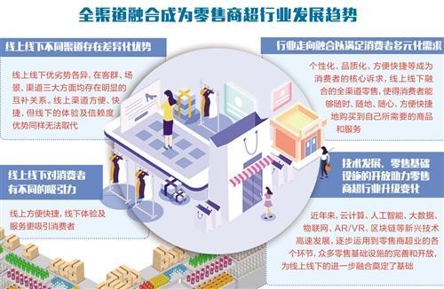 我国首部零售商超融合发展年度报告发布 从大数据看消费升级与零售业创新发展