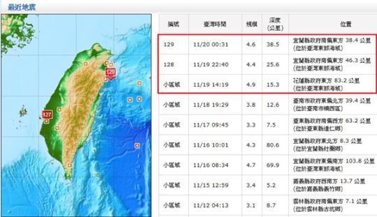 东部海域10小腾讯分分彩官网时内连3震 台气候主管部分剖析缘由