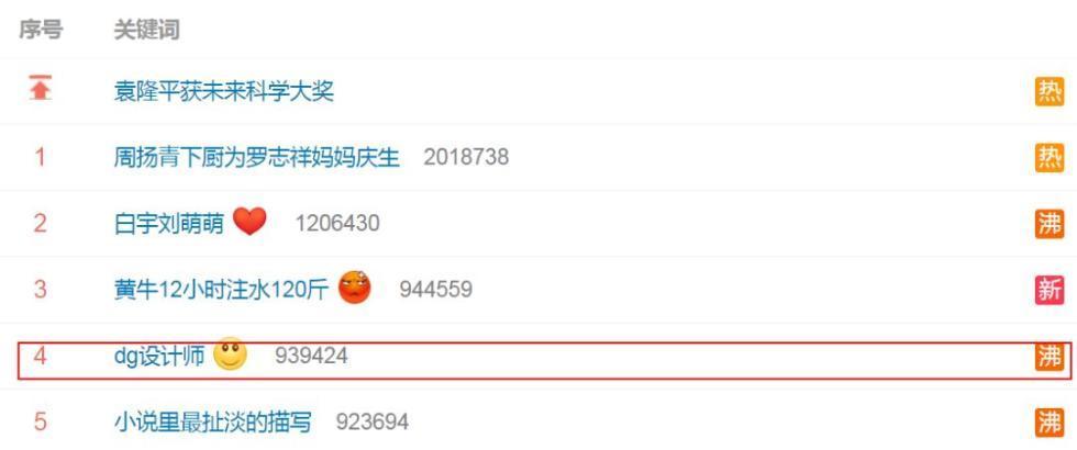 """中国明星抵抗""""辱华""""品浙江福利彩票网牌秀 D&G神回复:那不是我!"""