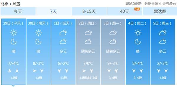 明天北京能见度转好170彩票 周五最高6℃为本周最冷一天