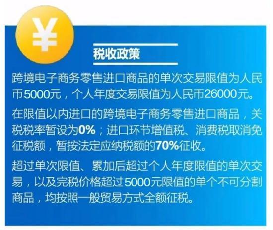 北京赛车pk10下注法:海淘族注意了 这项政策明年开始调整福利多多