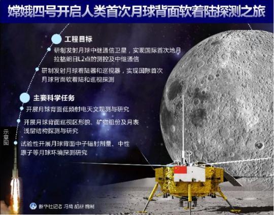 北京赛车 计算器:月球背面长啥样?嫦娥带你去瞧瞧