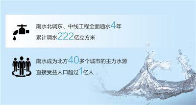 [南水北调工程中线]南水北调东中线全面通水4年:40余城市喝上南水