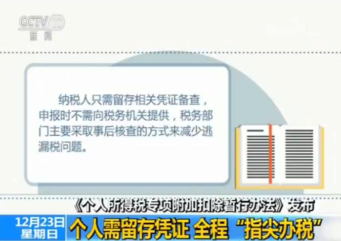《個人所得稅專項附加扣除暫行辦法》發布 需要填報什么信息