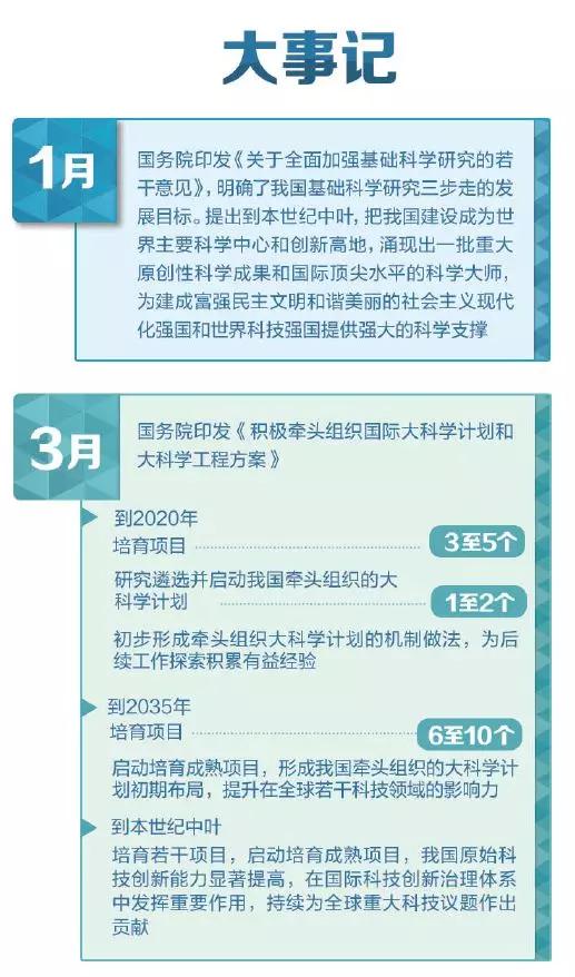 2018年中國科技的那些高光時刻 回顧這一年的中國科技有哪些精彩