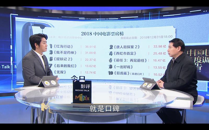 《今日影评》饶曙光解析《2018中国电影年度调查报告》李佳颖整容