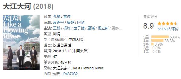 跨越年代引起共鸣 《大江大河》高收视高口碑完美收官重庆石柱周小燕
