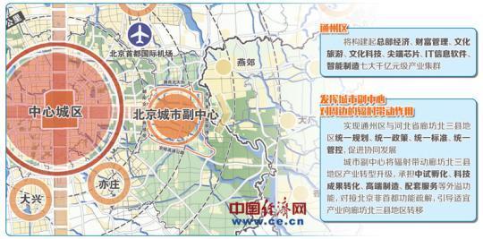 北京城市副中心描绘和谐宜居精品城市新图景