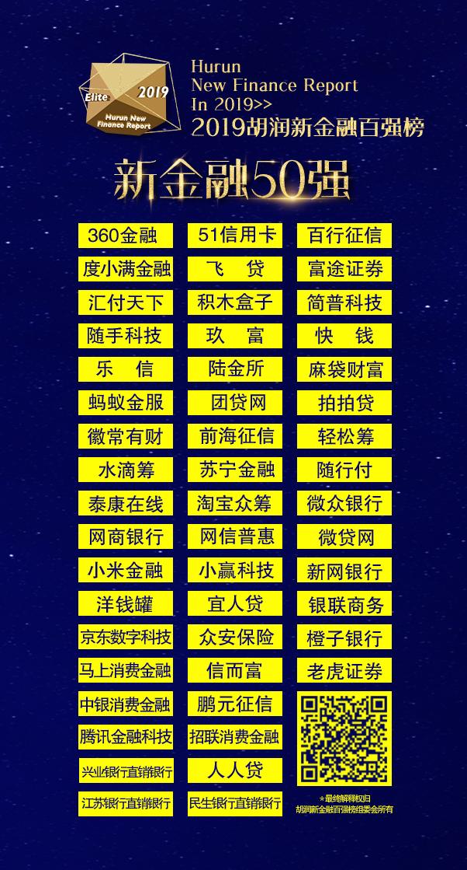 老虎证券持续三年入选胡润新金融百强 领跑互联网券商