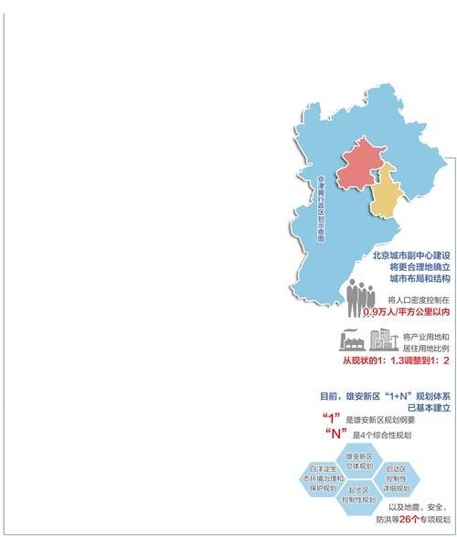 """北京新""""两翼""""加速成型 非首都功能疏解积极开展街头拍客加盟费"""