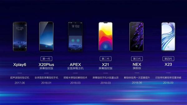 屏幕指纹的发展,中国厂家主导未来设计的缩影