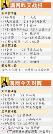 输了比赛,中国女网赢得信心