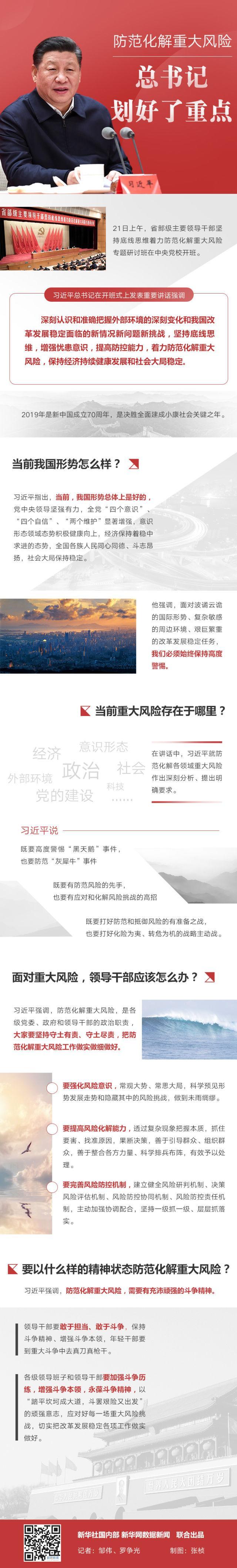解读习近平总书记在省部级主要领导干部坚持底线思维着力防范化解