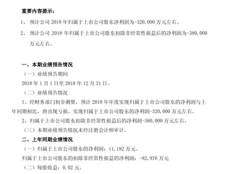 福田汽车2018年业绩预亏32亿 宝沃同比大幅