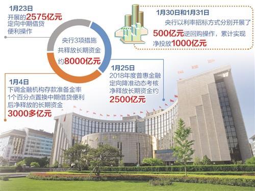 """千亿元""""驰援""""市场 流动性跨年无忧"""