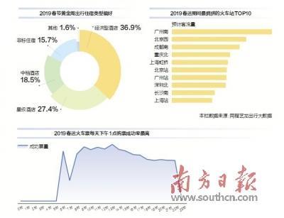 春节黄金周旅游消费行情如何?