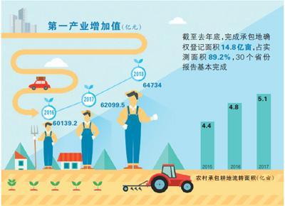 小农户按股分红增收入变废为宝致富项目