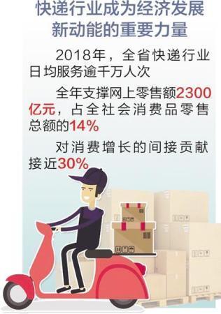 2018年全省快递业务收入增幅何以居全国第一