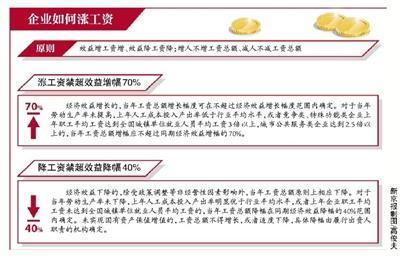 北京国企工资改革向高技能人才倾斜