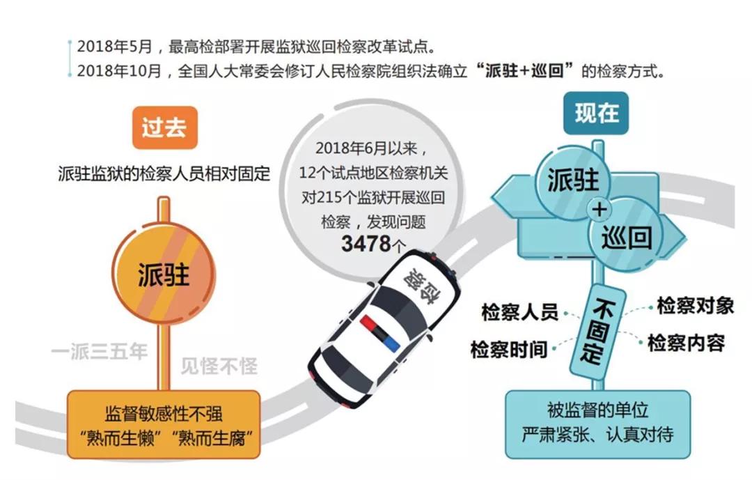 中国检察公益诉讼获国际社会点赞