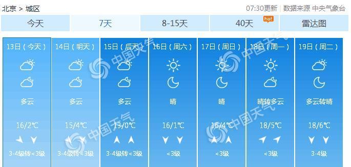 0313北京七天预报.png